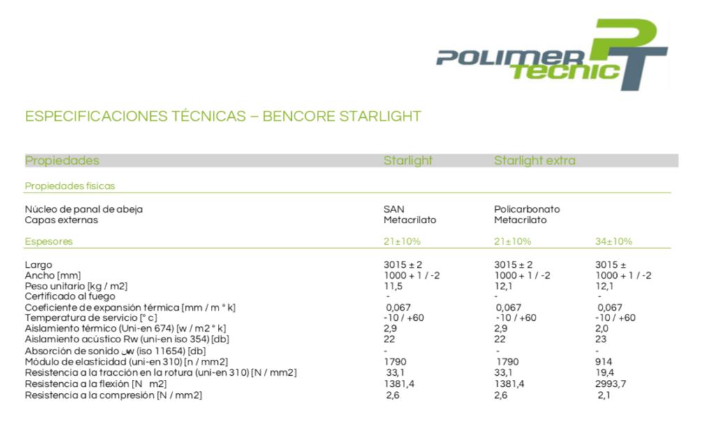 FTec _Bencore_ Starlight_180813