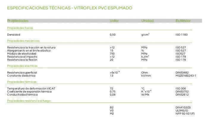 pvc-espumado-especificaciones