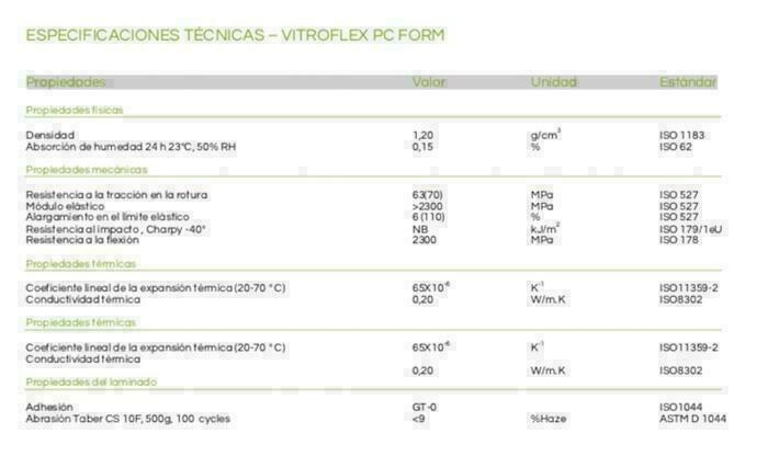 vitroflex-form-especificaciones