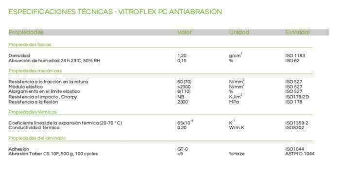 vitroflex-pc-antiabrasion