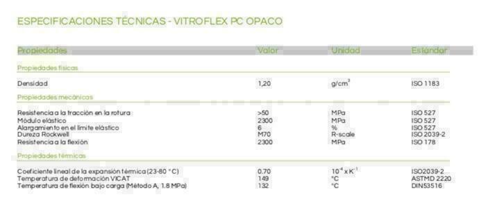 vitroflex-pc-opaco-especificaciones