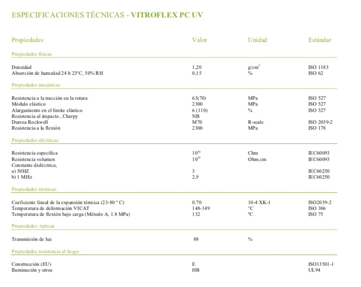 vitroflex-pc-uv-especificaciones