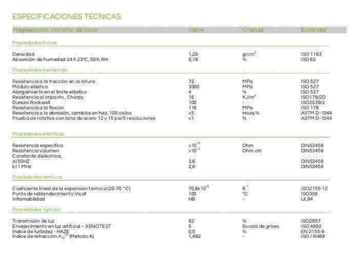 vitroflex-pmma-antiabrasion-especificaciones