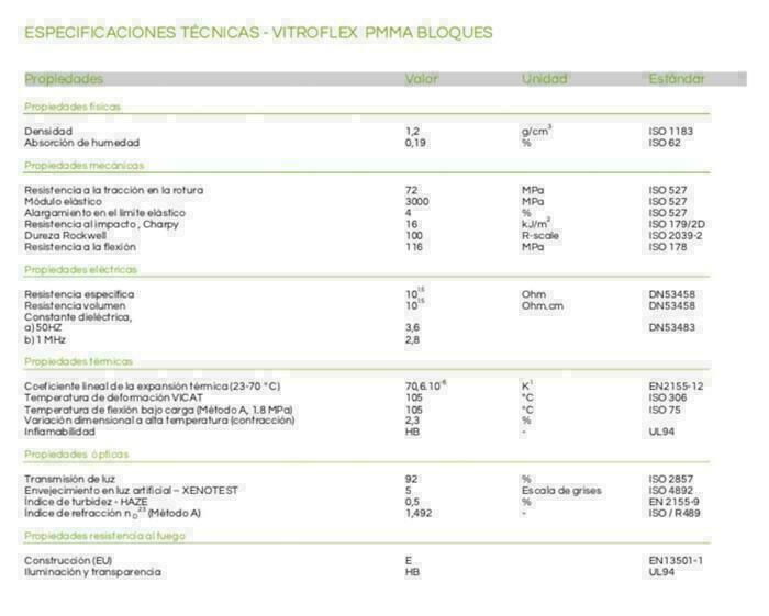 vitroflex-pmma-bloques-especificaciones