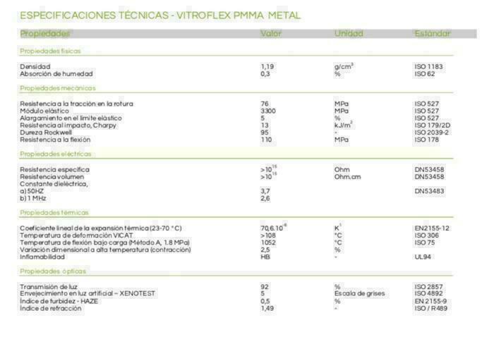 vitroflex-pmma-meta-especificaciones