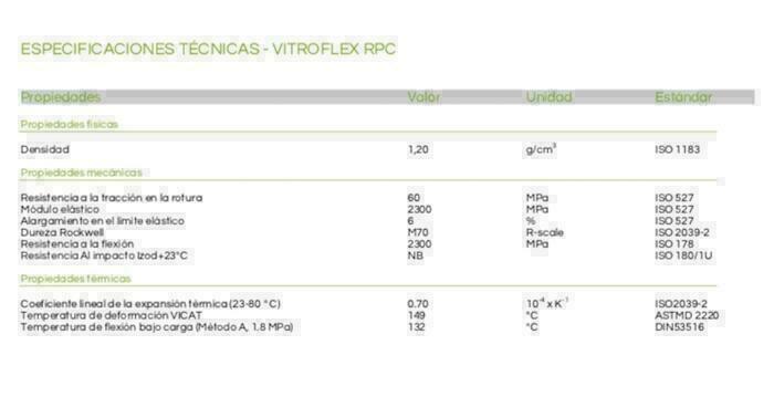 vitroflex-rpc-especificaciones