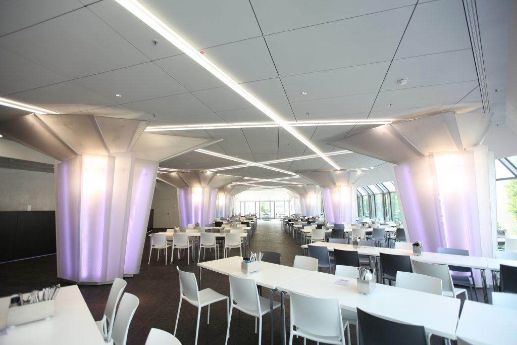 Indoor lighting systems 4