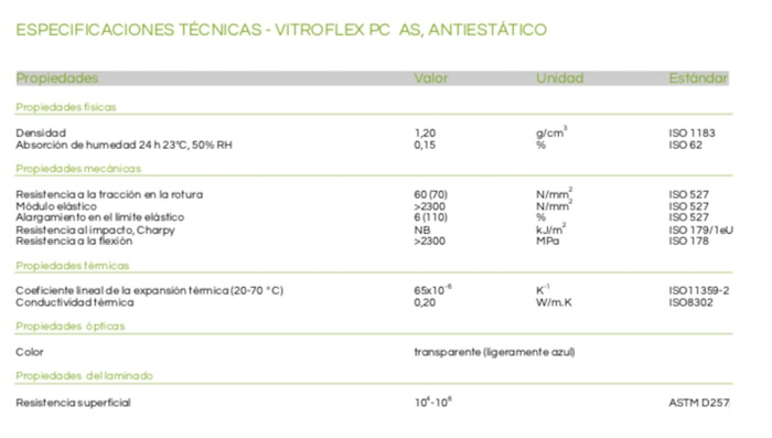 vitroflex-pc-as-especificaciones