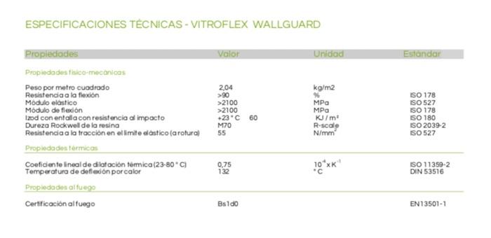 vitroflex-wallguard-especificaciones