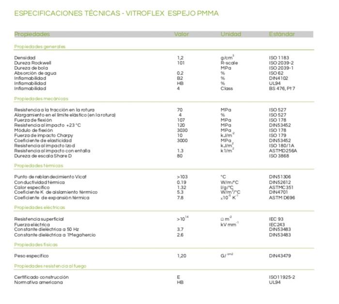 vitroflex-pmma-espejo