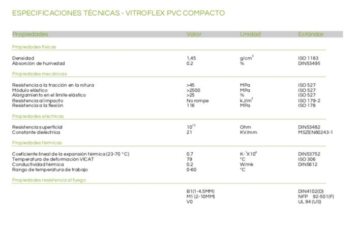 pvc-compacto-especificaciones