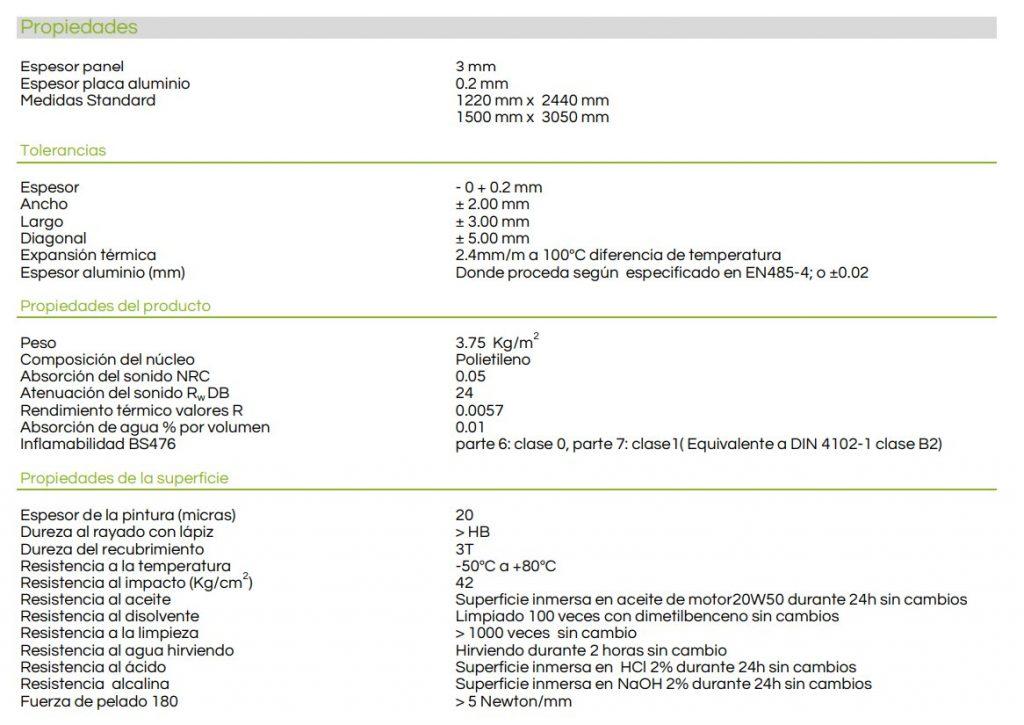 Especificaciones técnicas Panel Composite Aluminio Vitbond