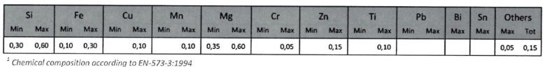 aleaciones perfil universal aluminio